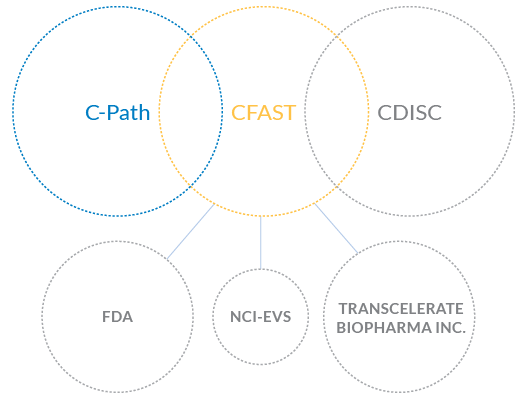 CFAST-overview-01